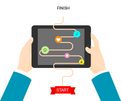 Gamification Implementation